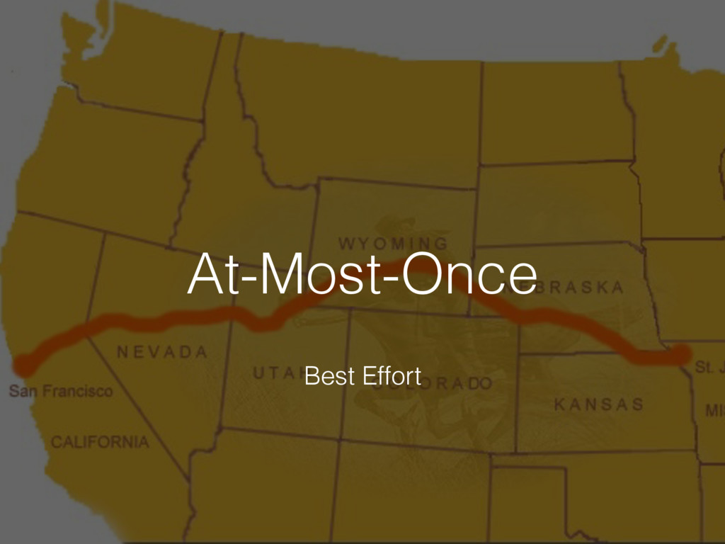 At-Most-Once Best Effort