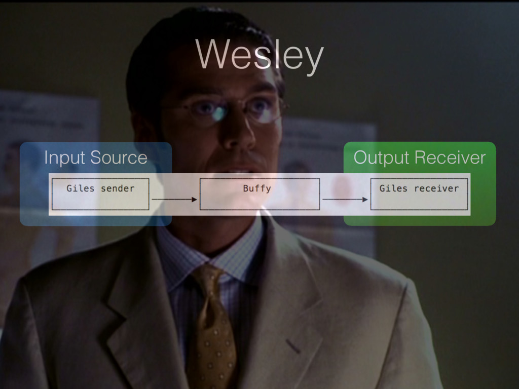 Input Source Wesley Output Receiver