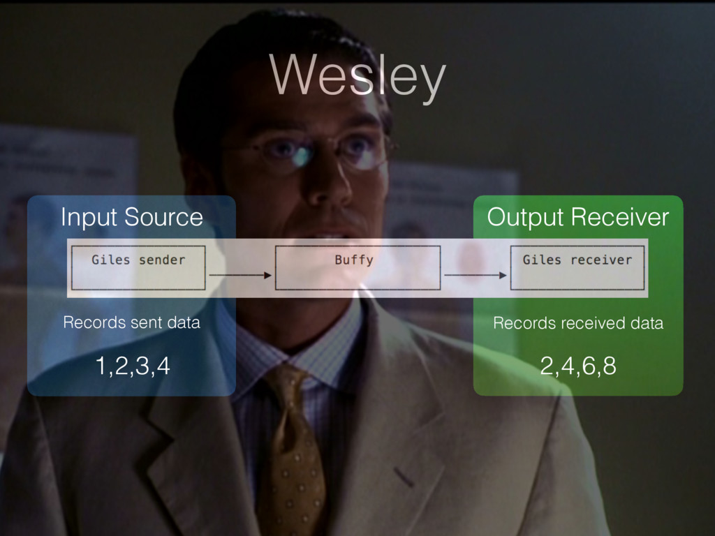 Wesley Input Source Records sent data Records r...