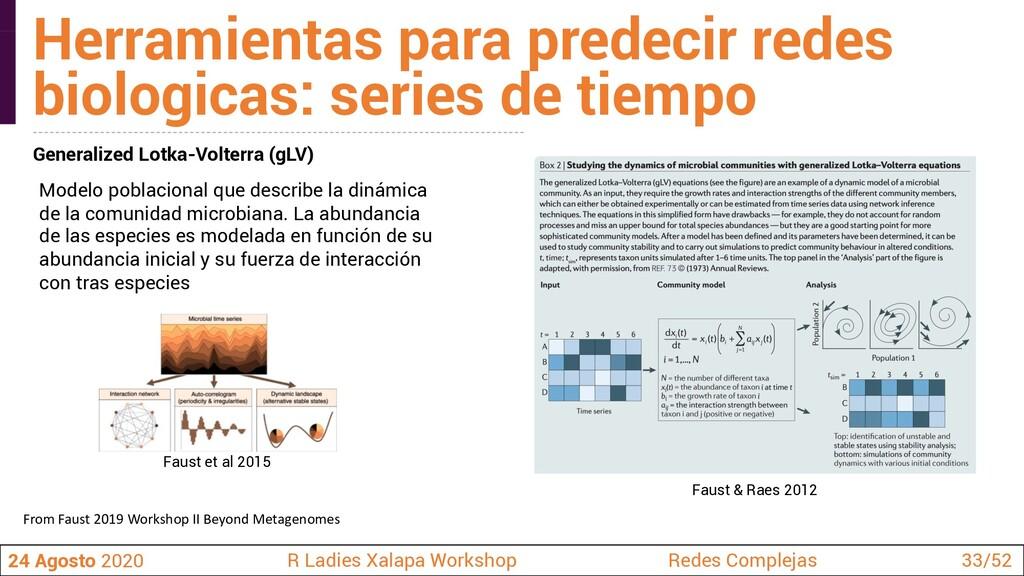 Herramientas para predecir redes biologicas: se...