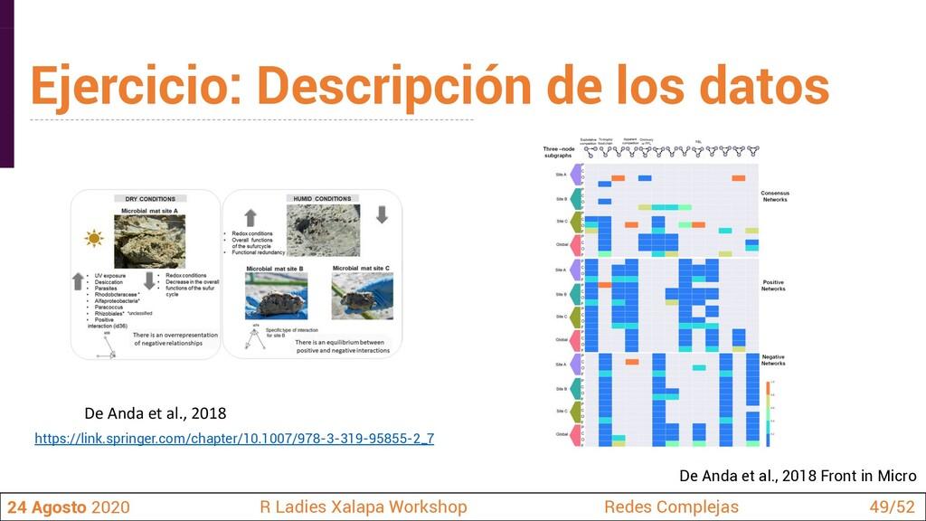 Ejercicio: Descripción de los datos 24 Agosto 2...