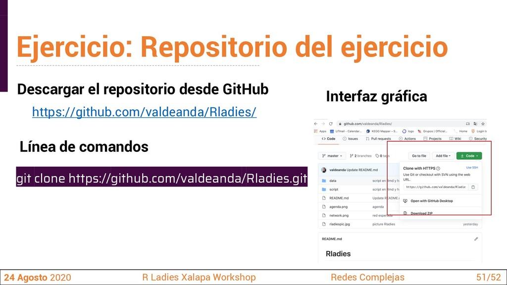 24 Agosto 2020 R Ladies Xalapa Workshop Redes C...