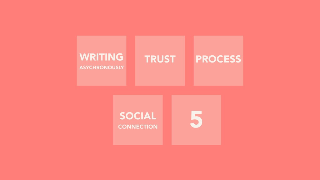 WRITING ASYCHRONOUSLY 5 TRUST PROCESS SOCIAL CO...