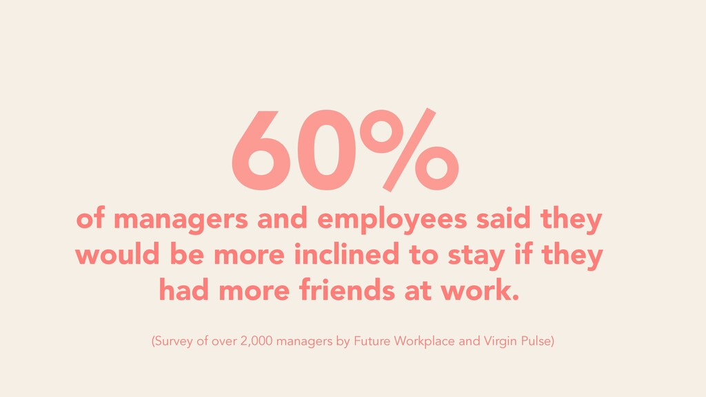 of managers and employees said they would be mo...