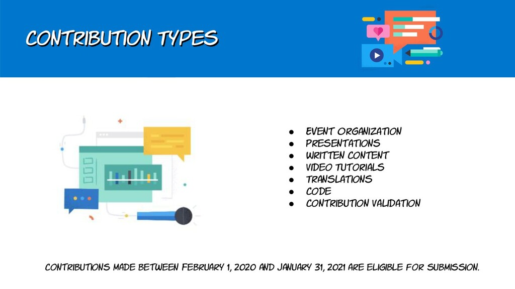 Elastic Contributor Program Contribution Types ...