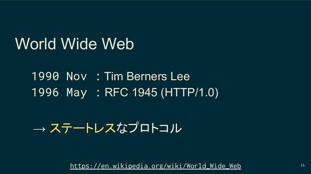 World Wide Web 1990 Nov : Tim Berners Lee 1996 ...
