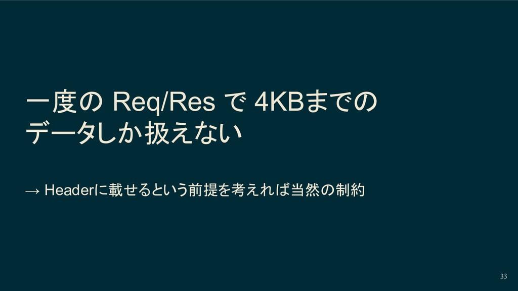 一度の Req/Res で 4KBまでの データしか扱えない → Headerに載せるという前...