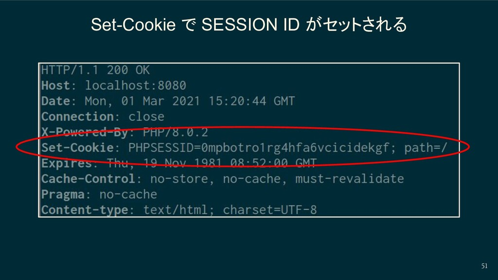 Set-Cookie で SESSION ID がセットされる 51