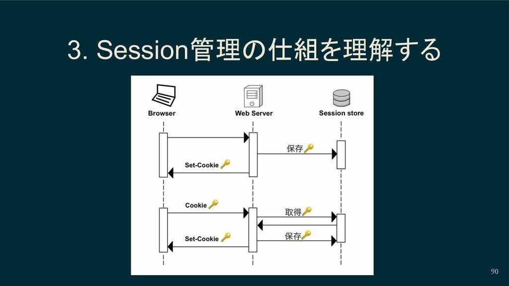 3. Session管理の仕組を理解する 90