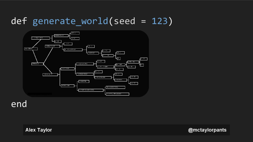 Alex Taylor @mctaylorpants def generate_world(s...