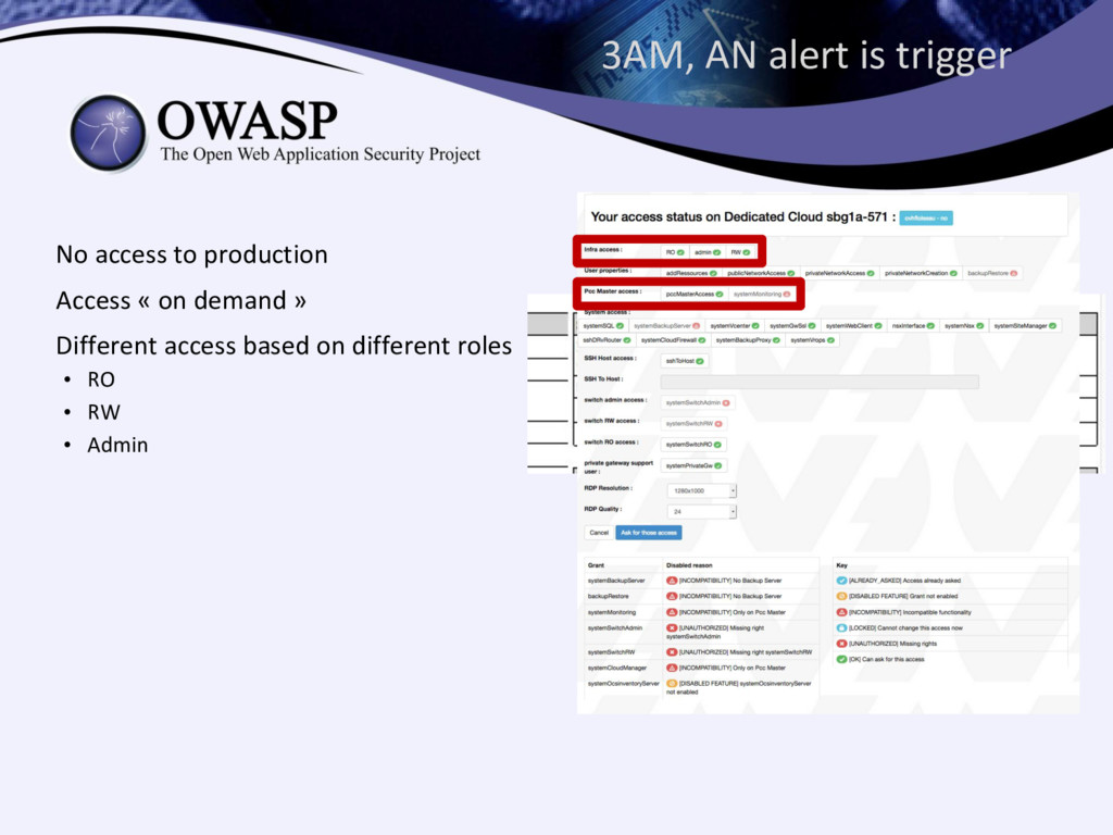 3AM, AN alert is trigger No access to productio...