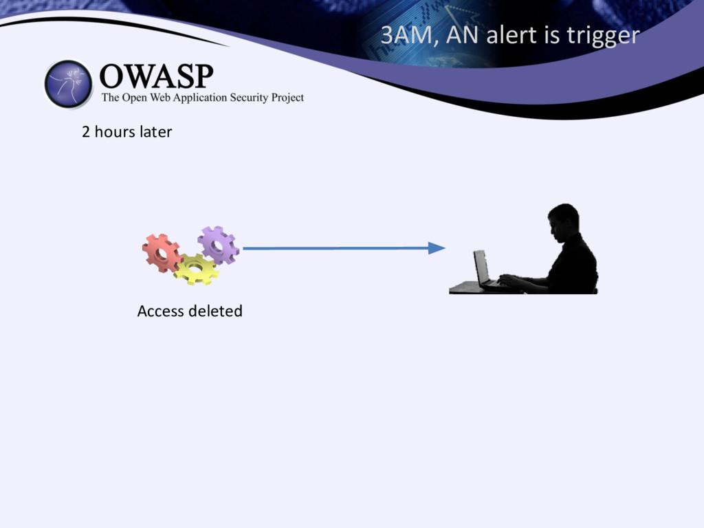 3AM, AN alert is trigger 2 hours later Access d...