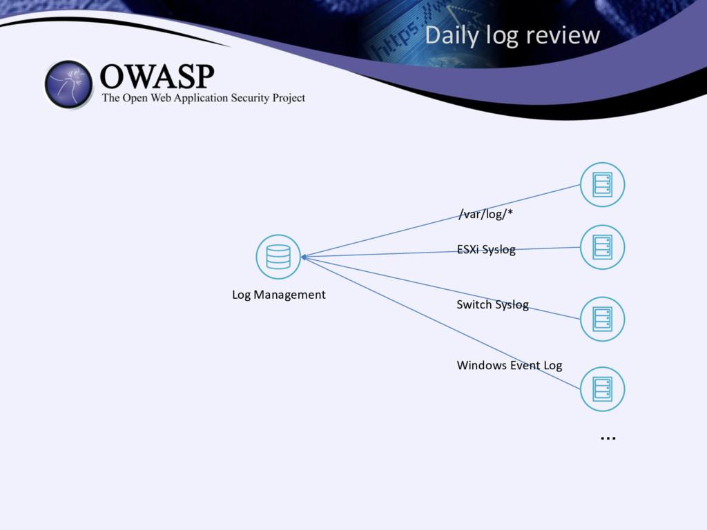 Daily log review /var/log/* ESXi Syslog Switch ...