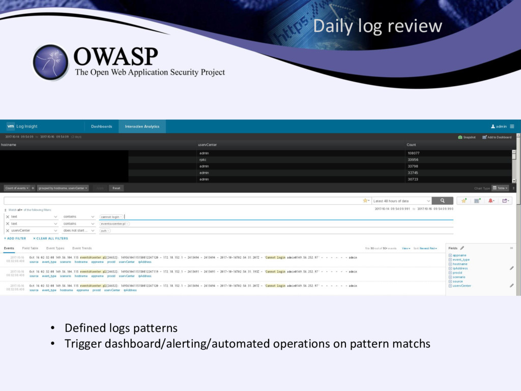 Daily log review • Defined logs patterns • Trig...