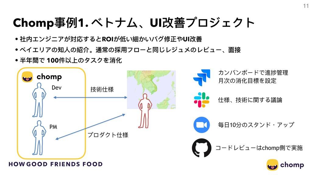 HOW GOOD FRIENDS FOOD Chomp事例例1. ベトナム、UI改善プロジェク...