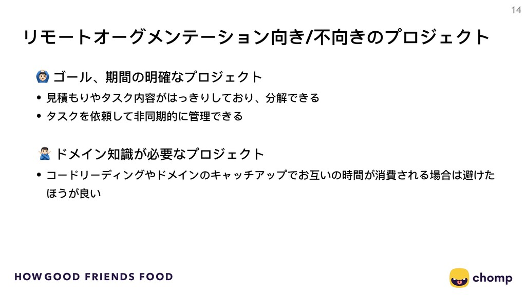 HOW GOOD FRIENDS FOOD リモートオーグメンテーション向き/不不向きのプロジ...