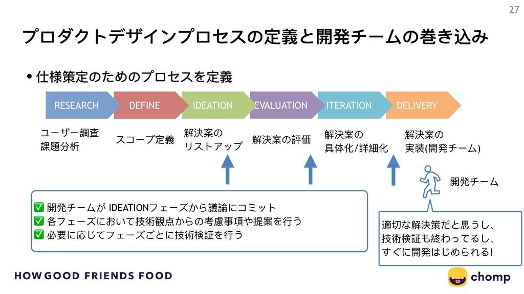HOW GOOD FRIENDS FOOD プロダクトデザインプロセスの定義と開発チームの巻き...