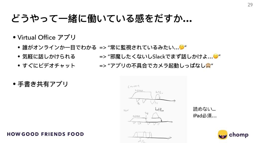 HOW GOOD FRIENDS FOOD どうやって⼀一緒に働いている感をだすか… • Vi...
