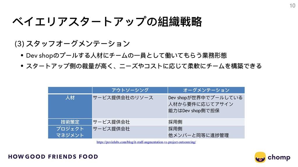 HOW GOOD FRIENDS FOOD ベイエリアスタートアップの組織戦略略 10 (3)...