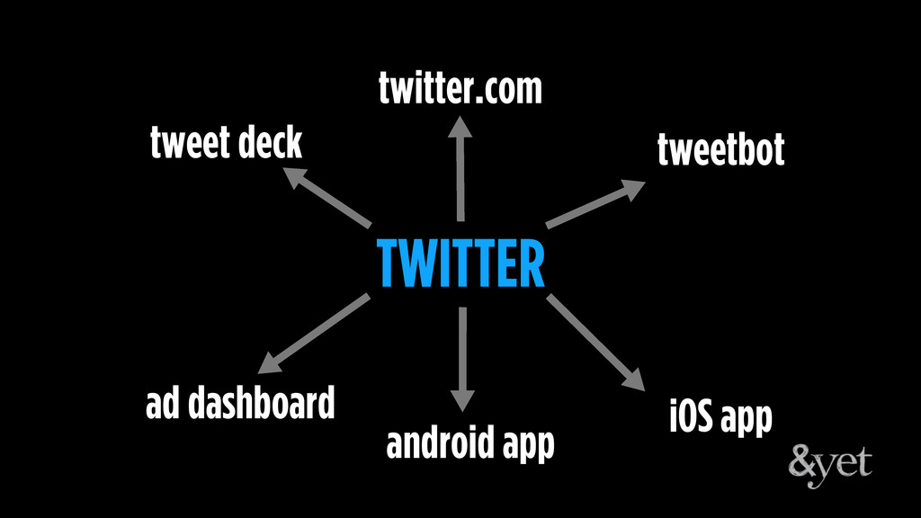 TWITTER android app iOS app tweetbot twitter.co...