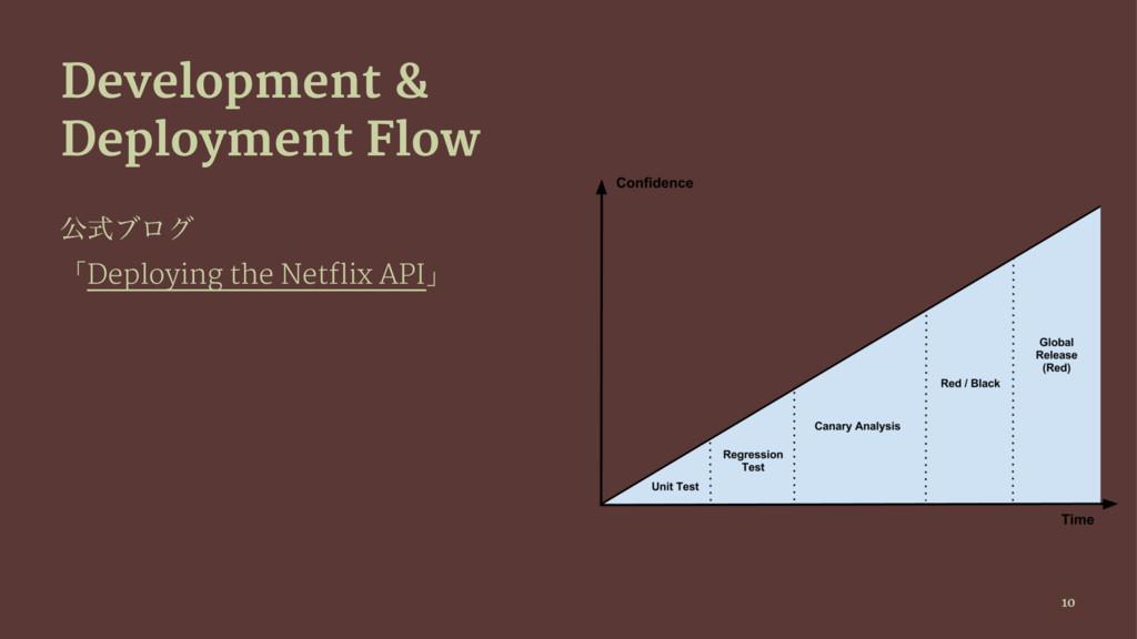 Development & Deployment Flow ެࣜϒϩά ʮDeploying ...