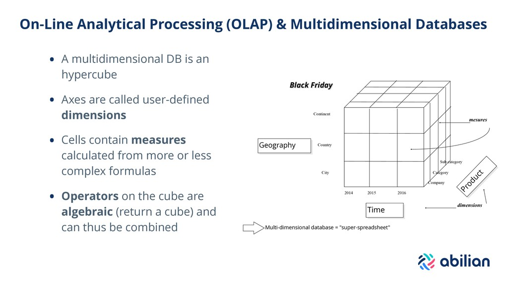 On-Line Analytical Processing (OLAP) & Multidim...