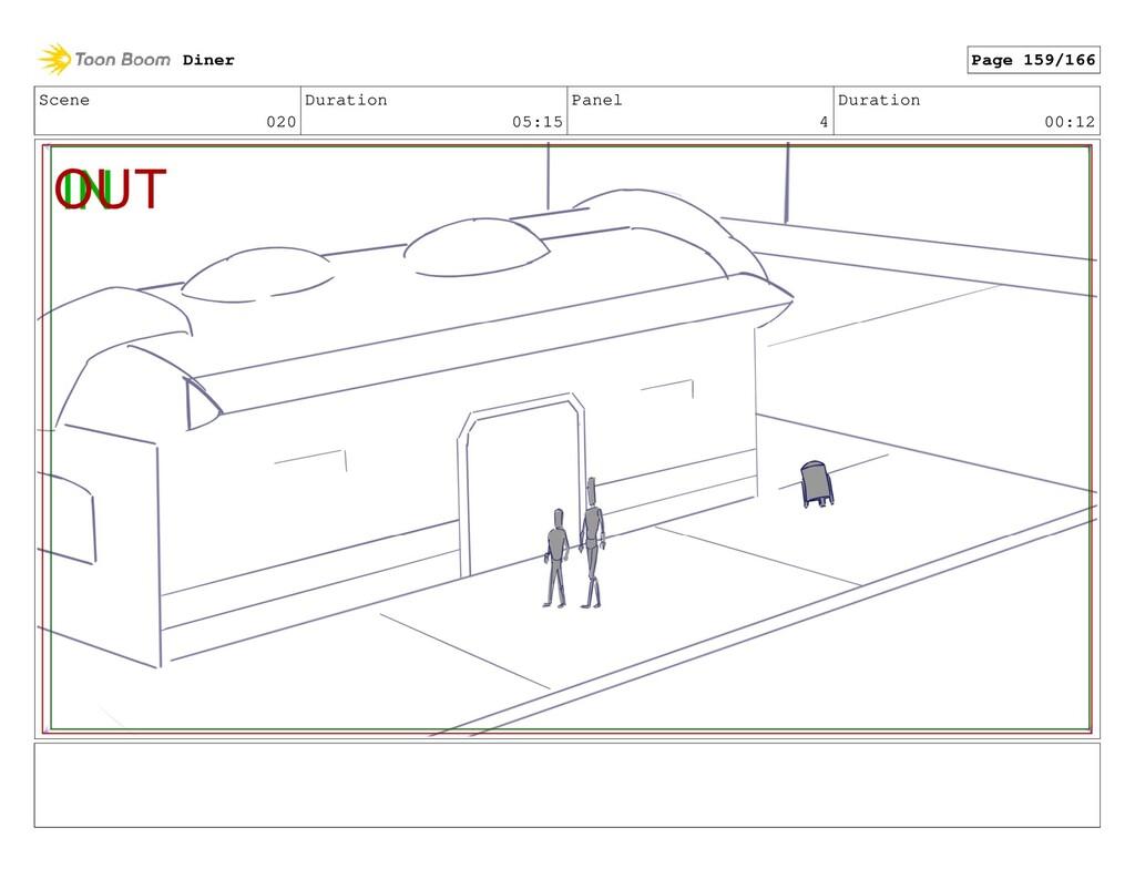 Scene 020 Duration 05:15 Panel 4 Duration 00:12...