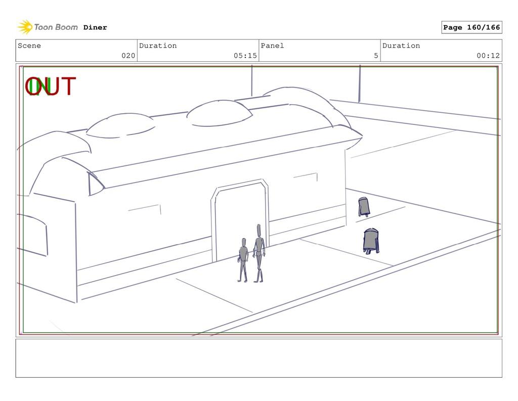 Scene 020 Duration 05:15 Panel 5 Duration 00:12...