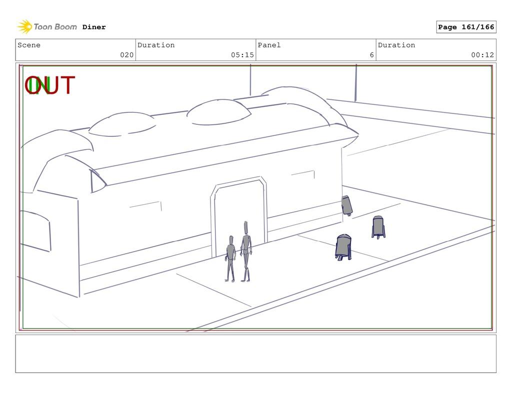 Scene 020 Duration 05:15 Panel 6 Duration 00:12...