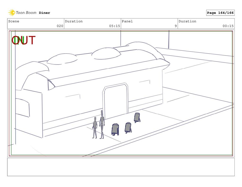 Scene 020 Duration 05:15 Panel 9 Duration 00:15...