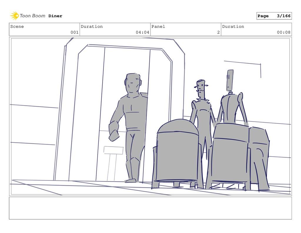 Scene 001 Duration 04:04 Panel 2 Duration 00:08...