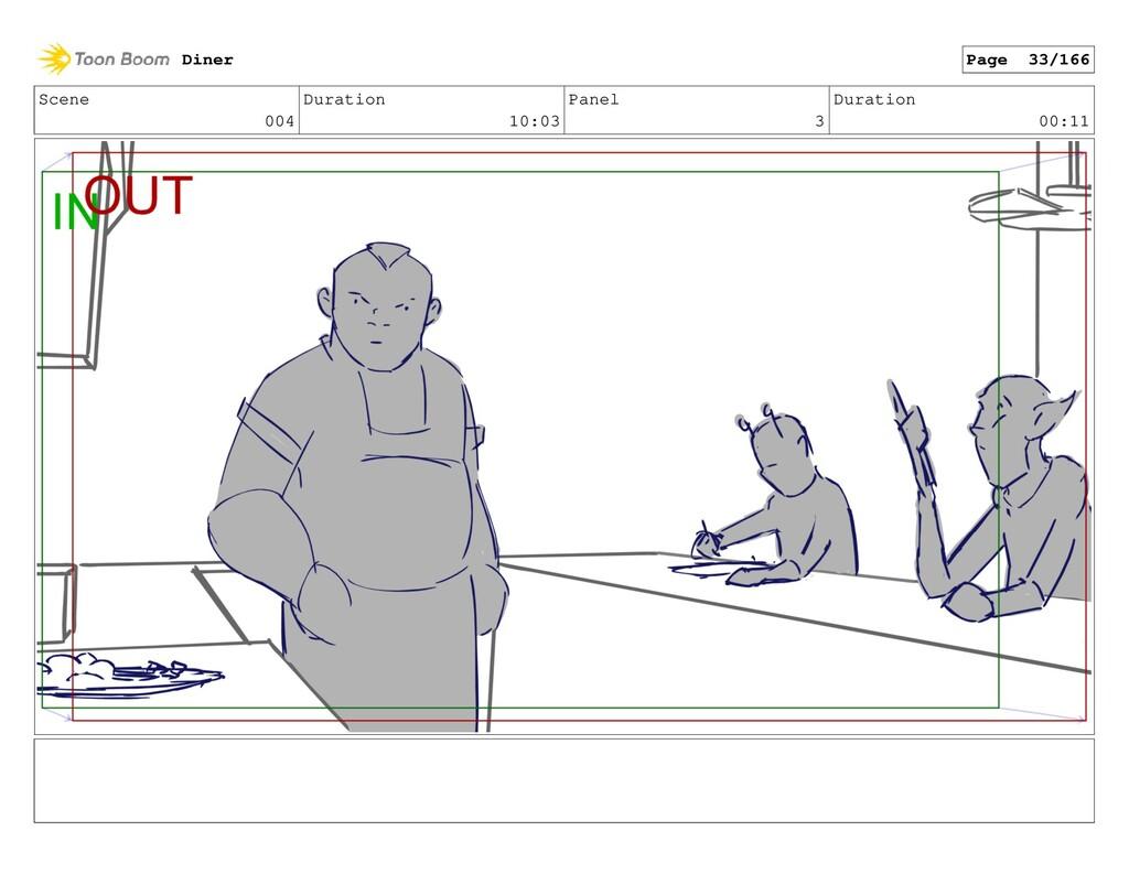 Scene 004 Duration 10:03 Panel 3 Duration 00:11...