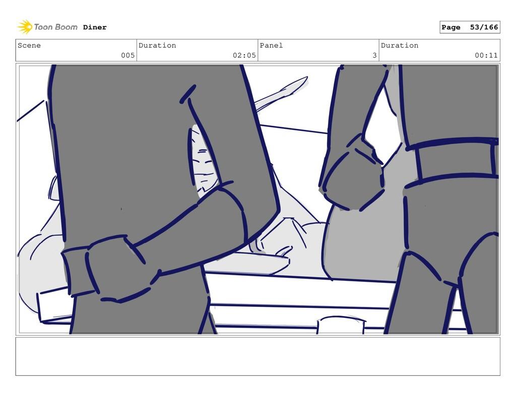 Scene 005 Duration 02:05 Panel 3 Duration 00:11...