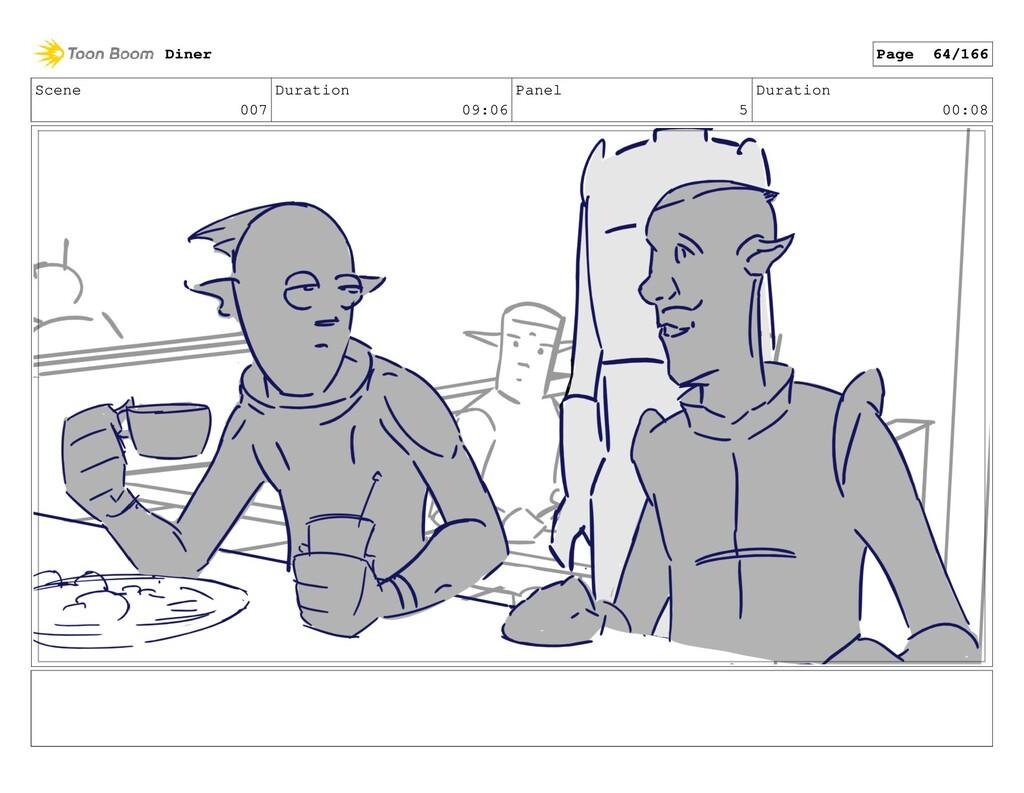 Scene 007 Duration 09:06 Panel 5 Duration 00:08...