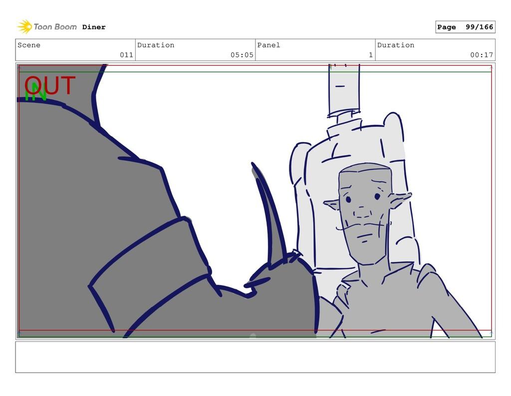 Scene 011 Duration 05:05 Panel 1 Duration 00:17...