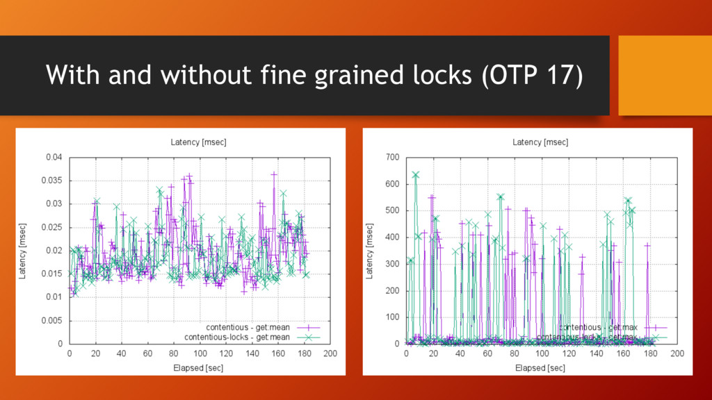 With and without fine grained locks (OTP 17)