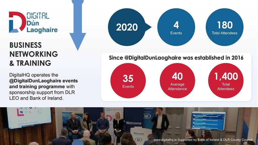 BUSINESS NETWORKING & TRAINING DigitalHQ operat...