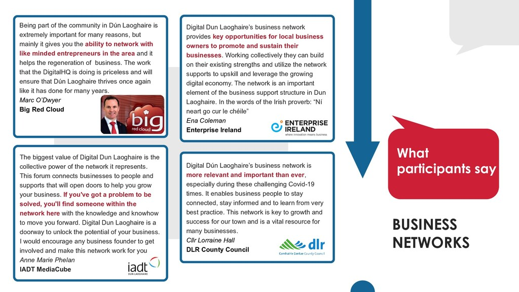 BUSINESS NETWORKS Being part of the community i...