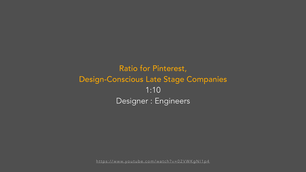 Ratio for Pinterest, Design-Conscious Late Stag...