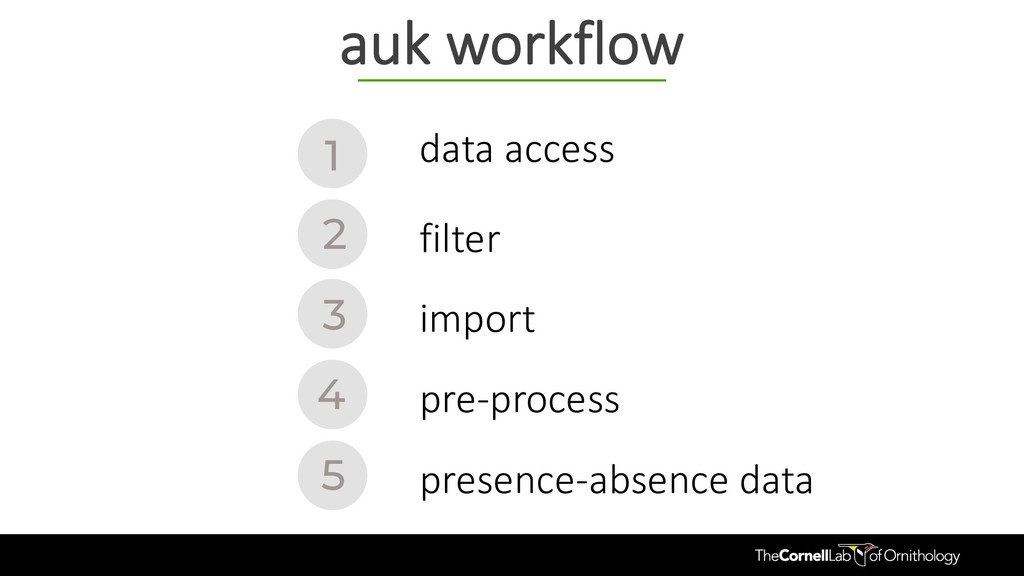 data access 1 filter 2 import 3 pre-process 4 p...