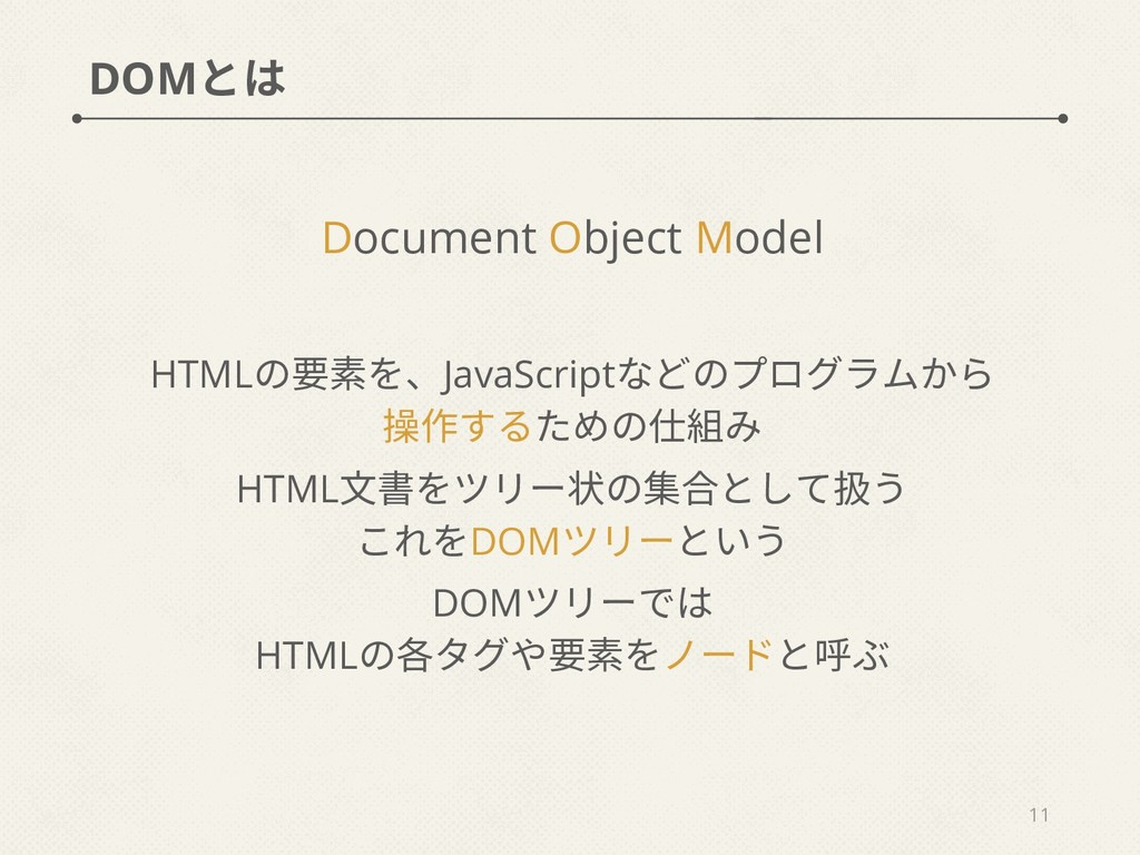 DOMとは Document Object Model HTMLの要素を、JavaScript...