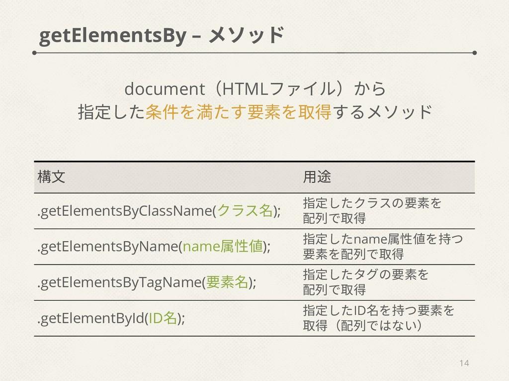 getElementsBy – メソッド document(HTMLファイル)から 指定した条...