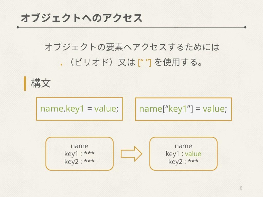 """オブジェクトへのアクセス オブジェクトの要素へアクセスするためには . (ピリオド)又は [""""..."""
