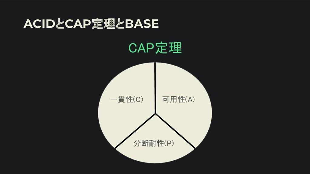 ACIDとCAP定理とBASE CAP定理  一貫性(C) 可用性(A) 分断耐性(P...