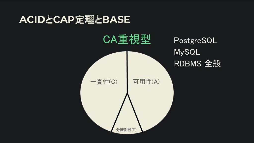 ACIDとCAP定理とBASE CA重視型  一貫性(C) 可用性(A) 分断耐性(P...