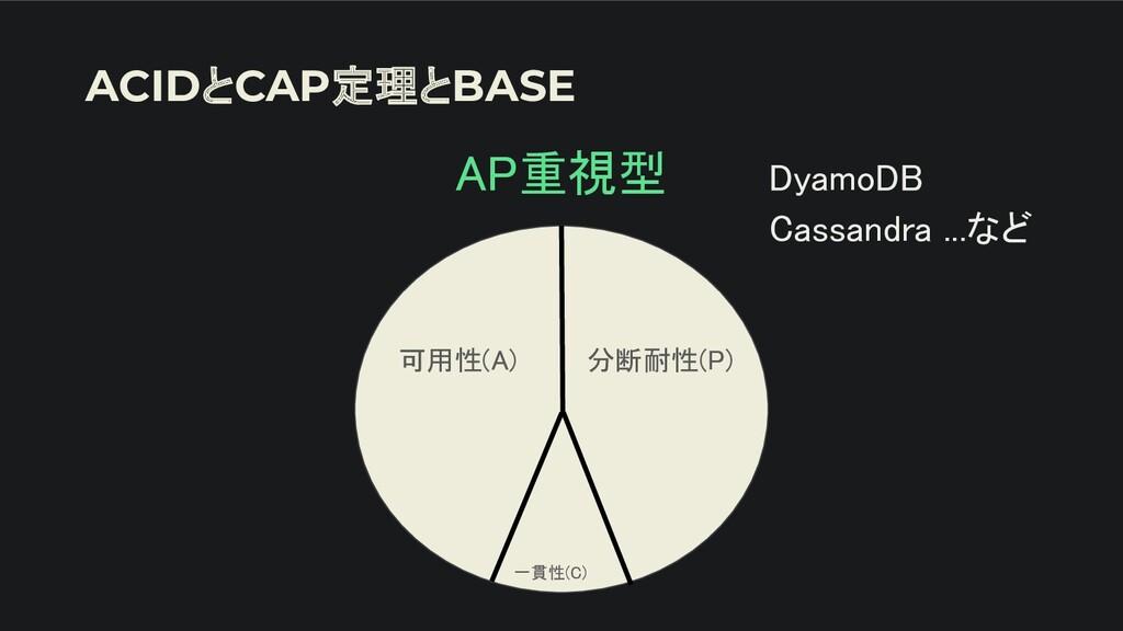 ACIDとCAP定理とBASE AP重視型  可用性(A) 分断耐性(P) 一貫性(C...