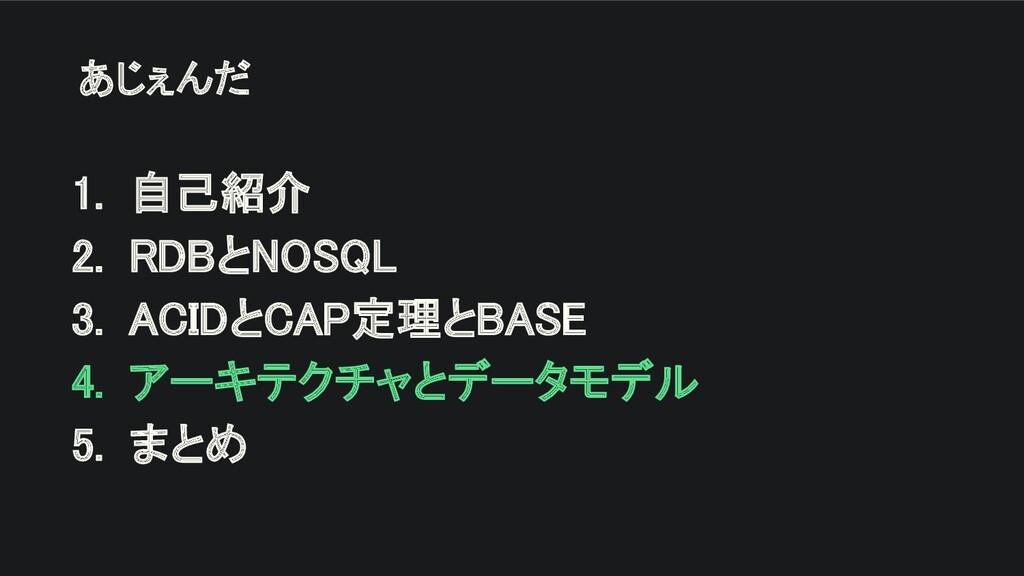 1. 自己紹介 2. RDBとNOSQL 3. ACIDとCAP定理とBASE 4. ア...