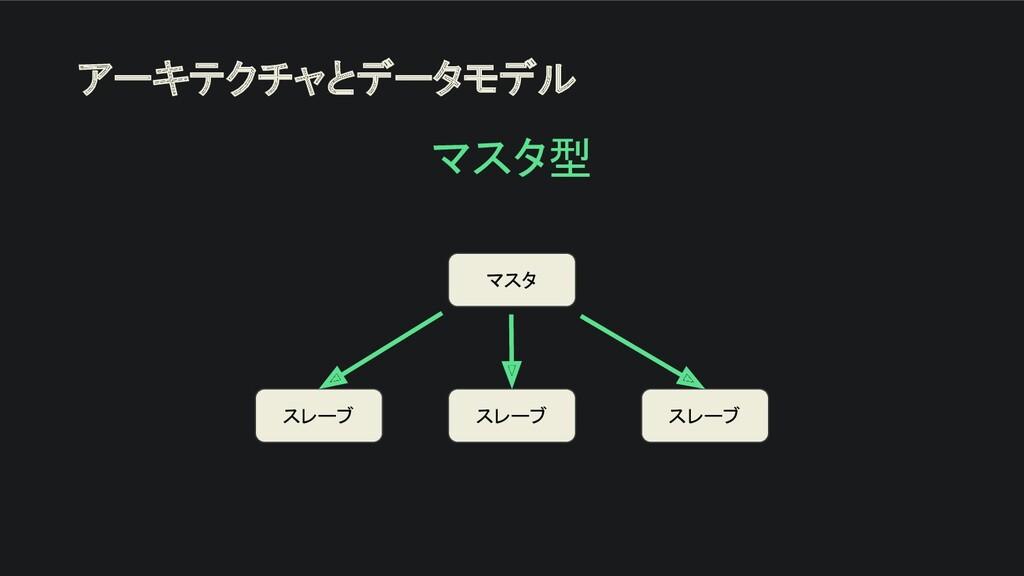 アーキテクチャとデータモデル マスタ型  マスタ スレーブ スレーブ スレーブ