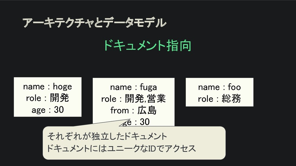 アーキテクチャとデータモデル ドキュメント指向 name : hoge role : 開発...