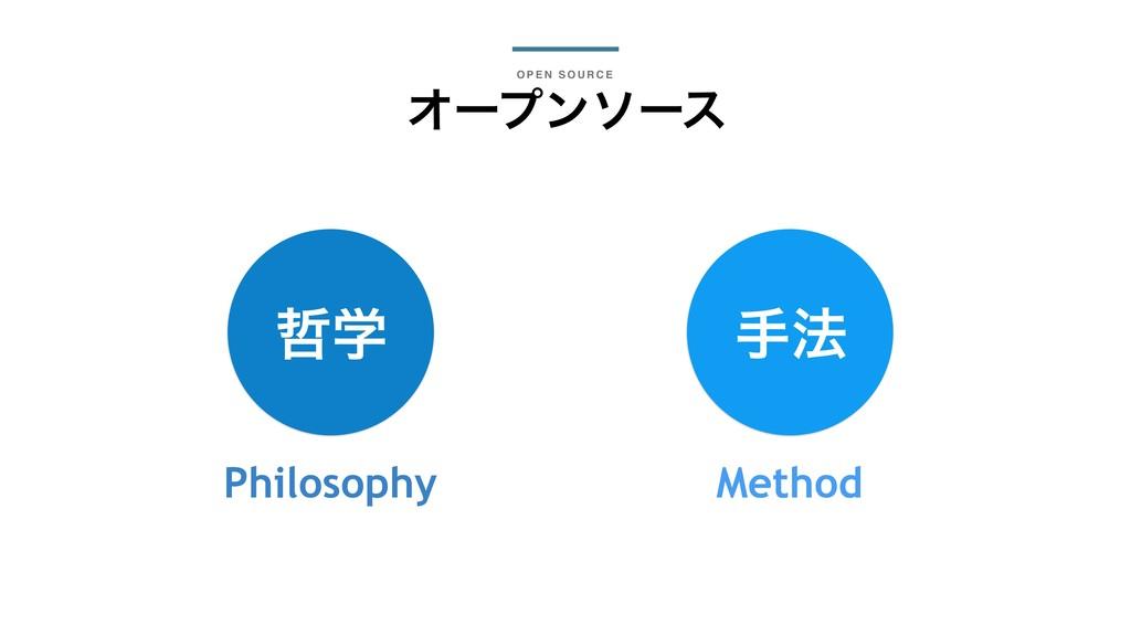 O P E N S O U R C E Φʔϓϯιʔε ֶ ख๏ Method Philos...